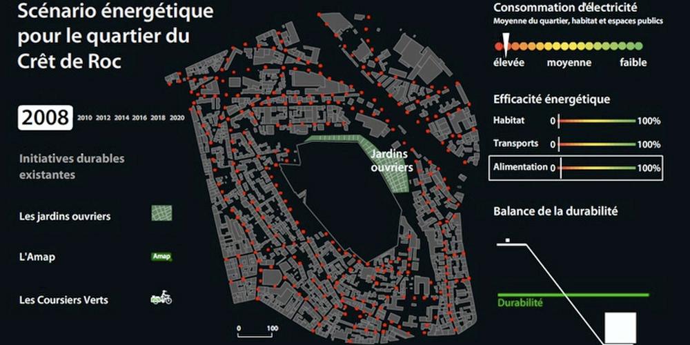 City Eco Lab :